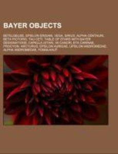 Bayer objects