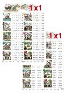 1 x 1 in Bildern - Lernposter beidseitig bedruckt