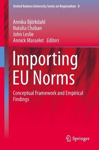Importing EU Norms