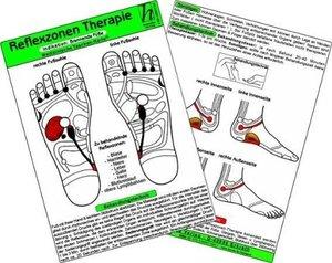 Reflexzonen - Indikation: Bandscheiben-Beschwerden / Medizinisch