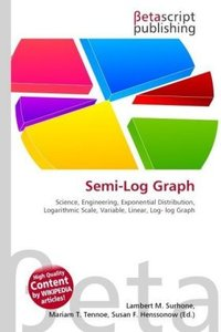 Semi-Log Graph