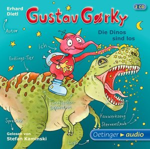Gustav Gorky-Die Dinos Sind