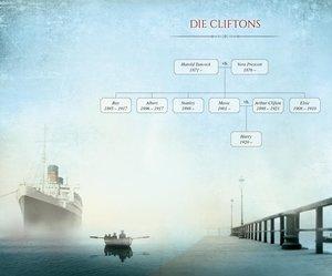 Die Clifton-Saga