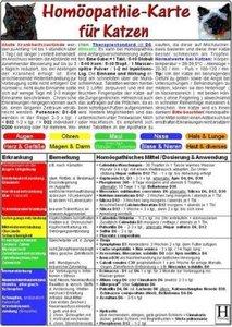 Homöopathie-Karte für Katzen DIN A5