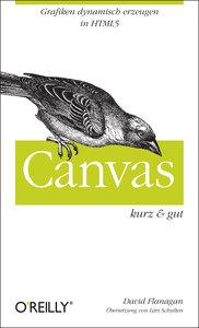 Canvas - kurz & gut