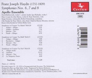 Sinfonien Nrn.6,7 und 8