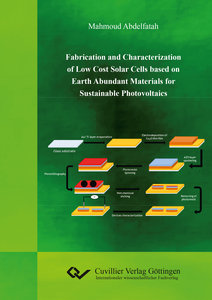 Fabrication and Characterization of Low Cost Solar Cells based o
