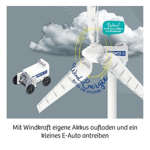 Wind-Rad (Experimentierkasten)