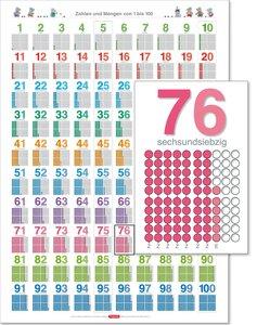 Fragenbär-Lernposter: Zahlen und Mengen von 1 bis 100.