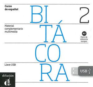 Bitácora/Llave USB/ Guía del profesor (A2)